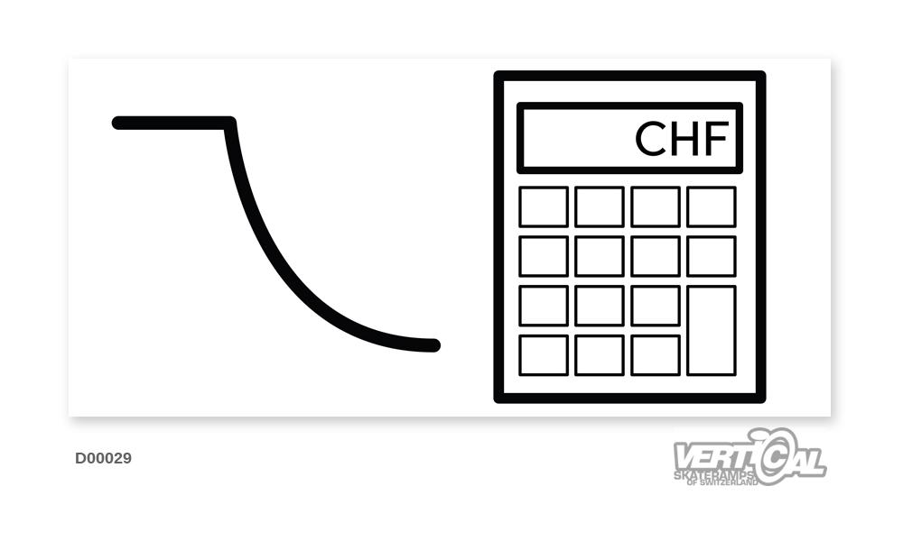 Rough estimate of the...